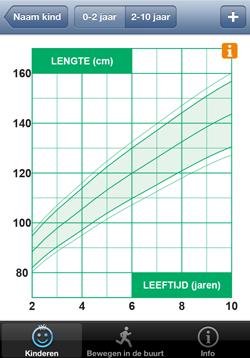 App met groeidiagrammen voor ouders van lange kinderen